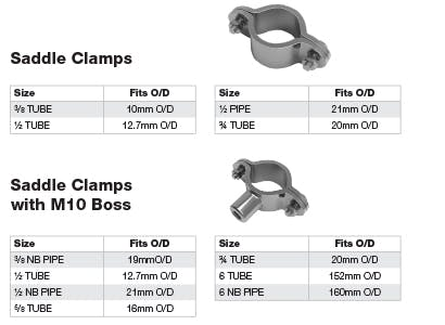 Stainless Saddle Clamp to fit Tube OD Chart