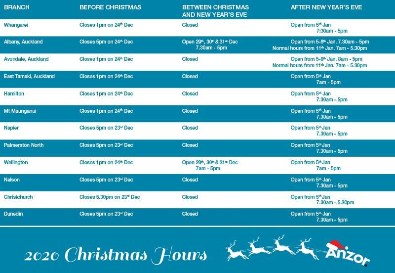 Anzor 2020 Christmas Hours