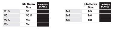 Allen Key Chart for Screw Sizes