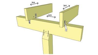 6Kn Sub Floor Pile Bearing Kit