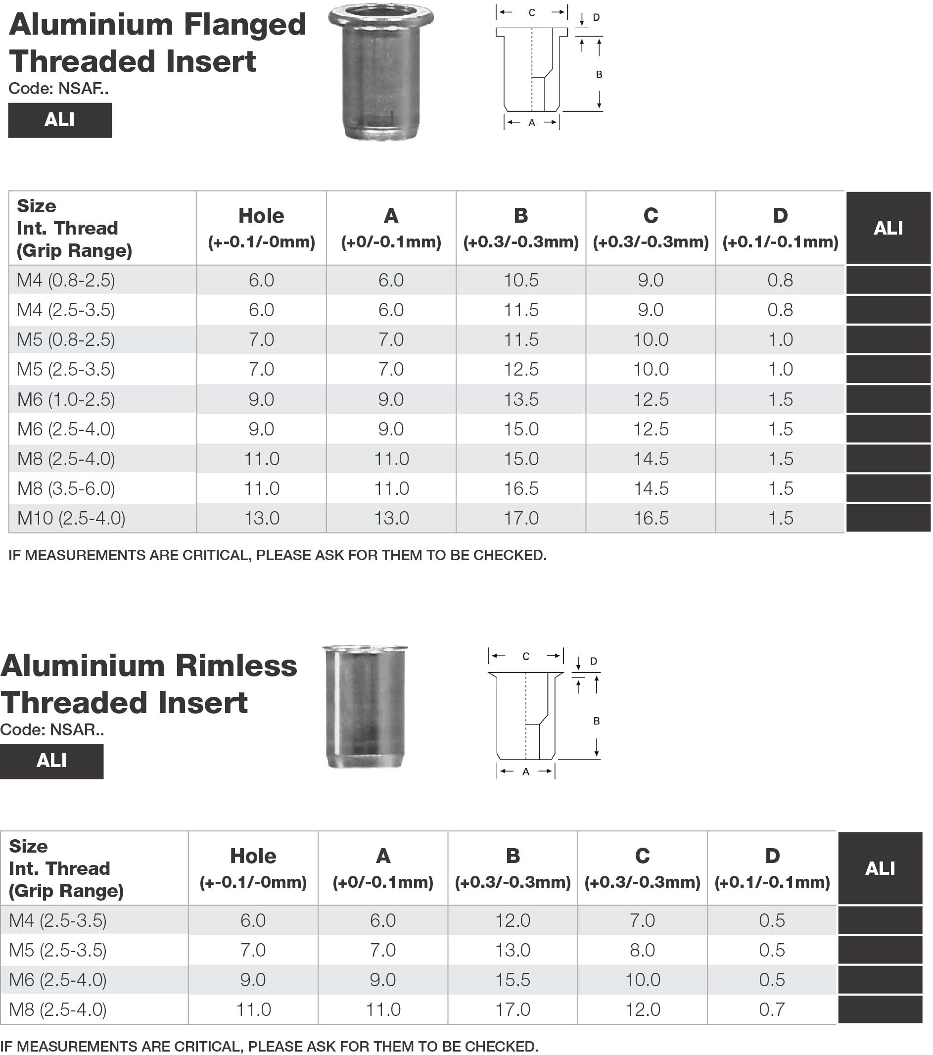 Aluminium Threaded Insert Nutsert Rivnut Dimensions