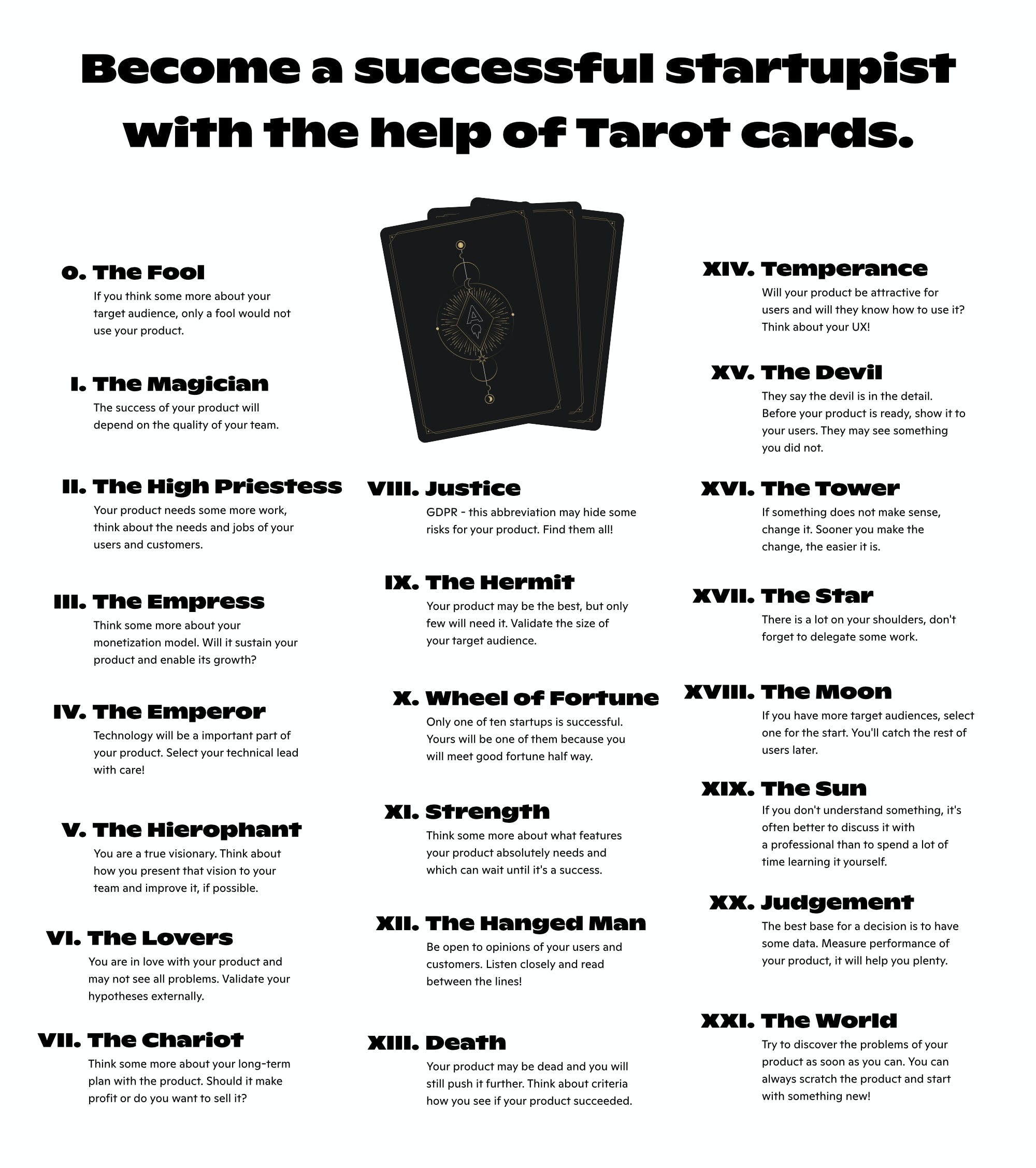 Shuffle the deck of tator cards and place them on the table one at a time. Read each new card's interpretation and muse about it. Continue until you have laid out the entire deck.