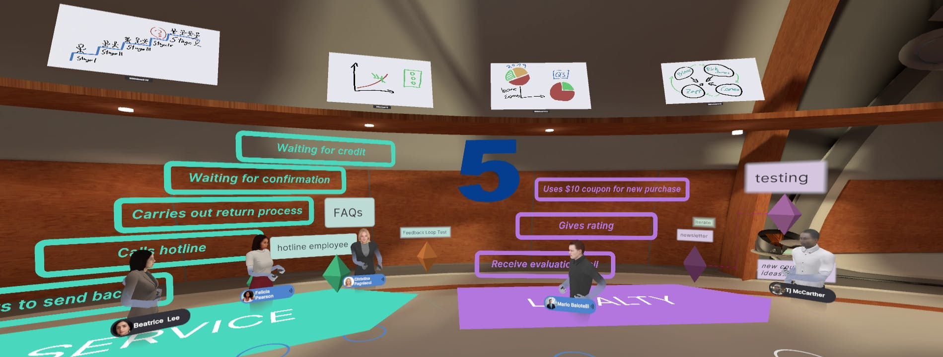 Cover Image for How to facilitate a workshop in VR