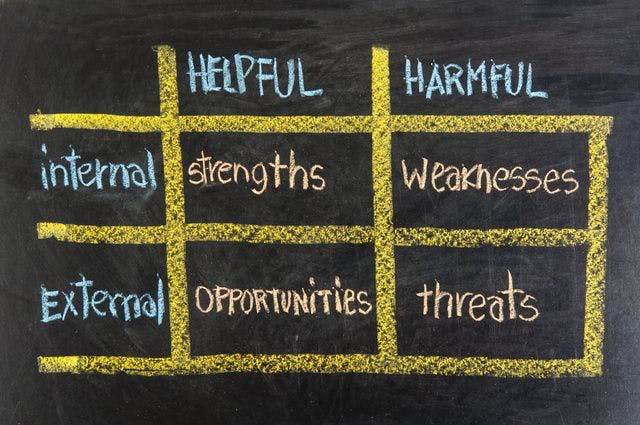 Business Studies: How to do a SWOT analysis