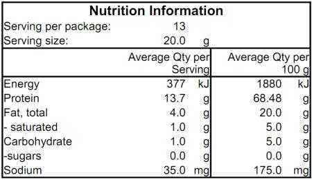 PDHPE: decoding the Nutritional Information Panel
