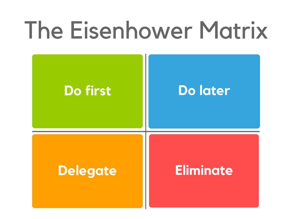 Another productivity thingo – the Eisenhower Matrix