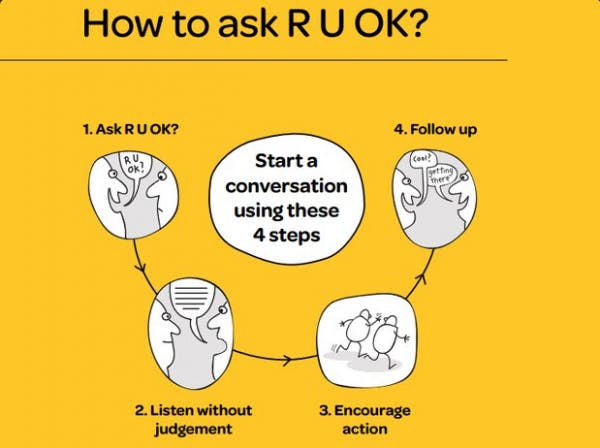 How to ask someone RUOK?