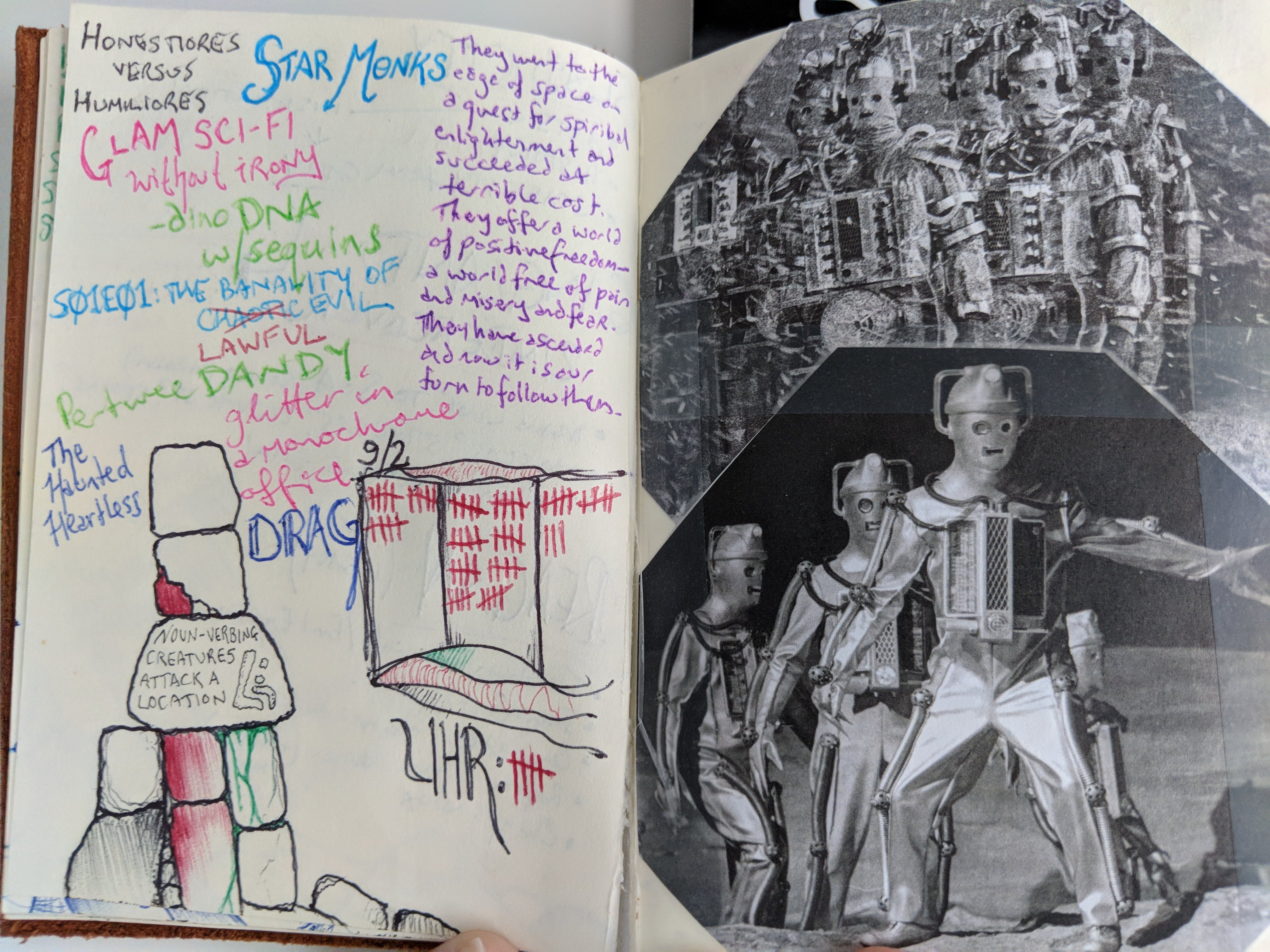 Art: how to use your visual arts diary