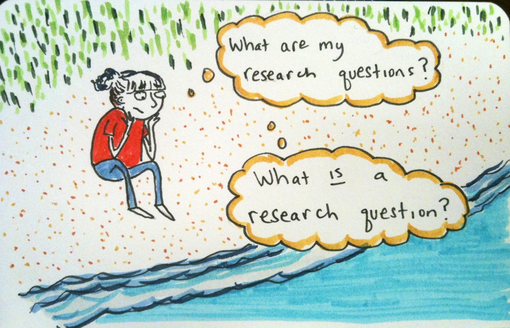 Science: picking an Independent Research Project question