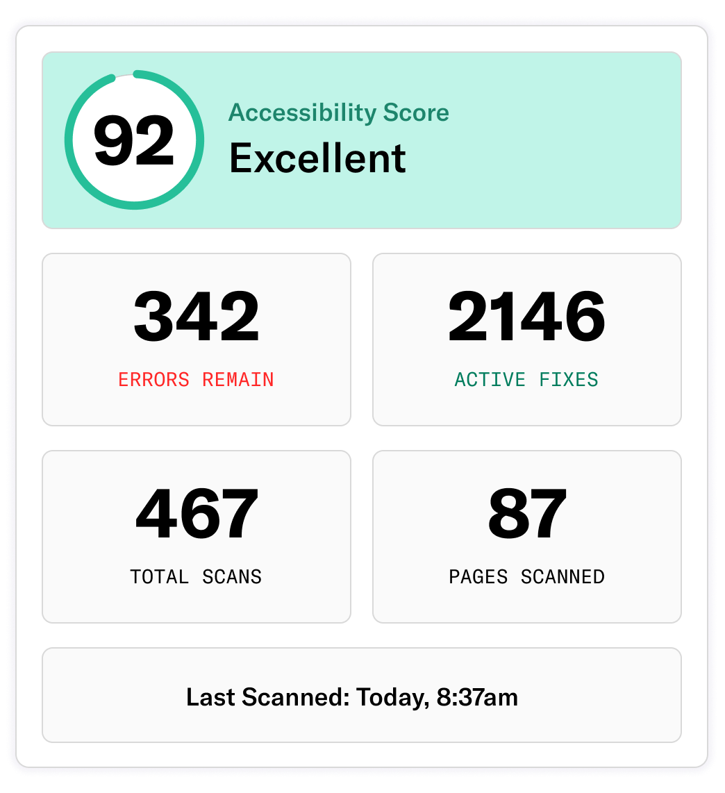 An Accessibility Score of 92/100