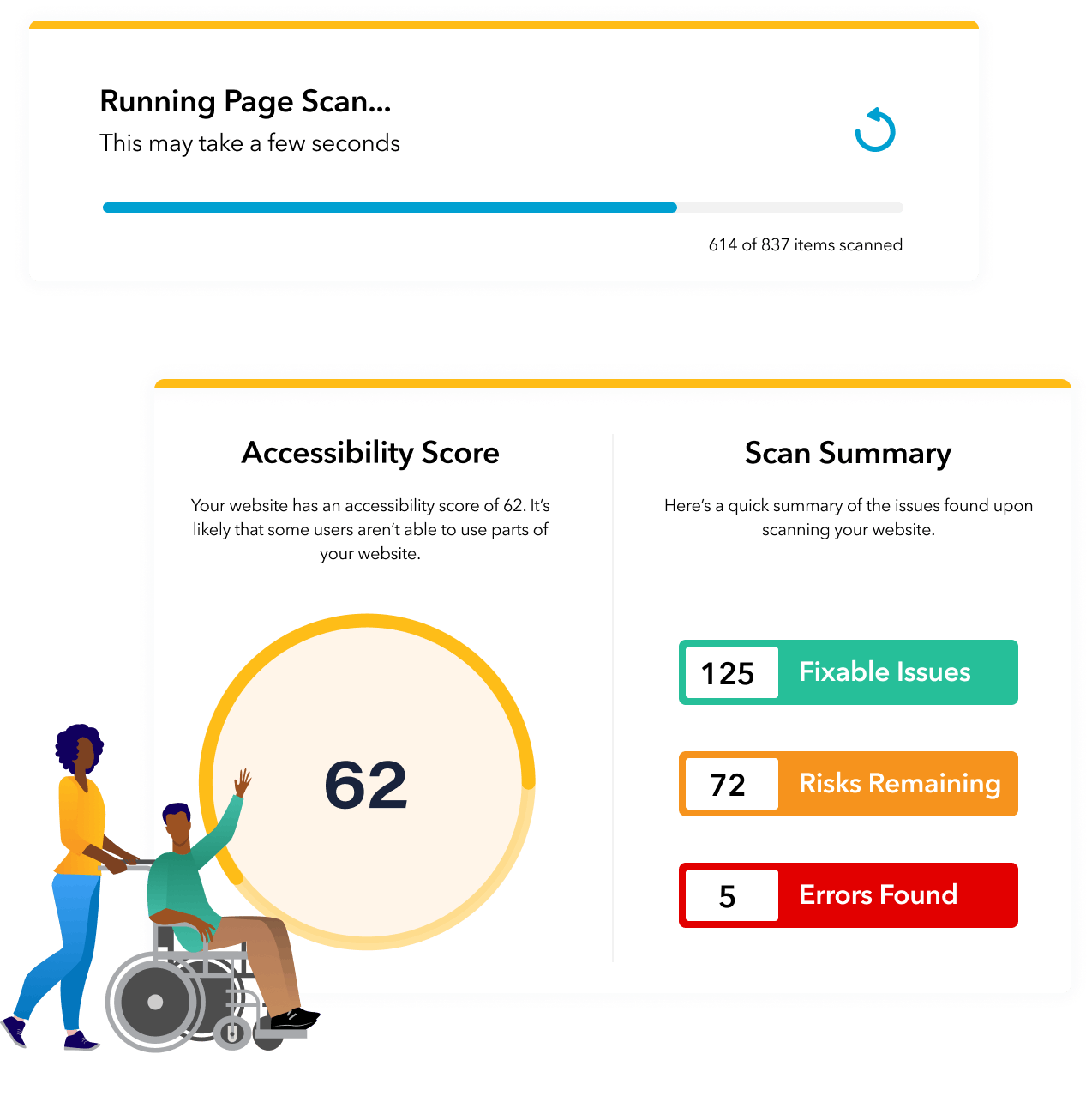 Image representation of raising accessibility score