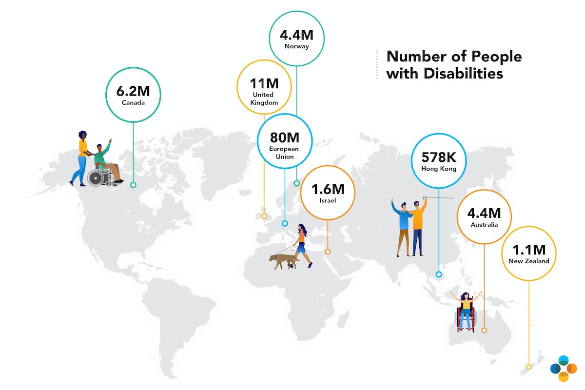 Illustration of map of the world with individuals standing on each country. Number of people with disabilities is indicated for each country.