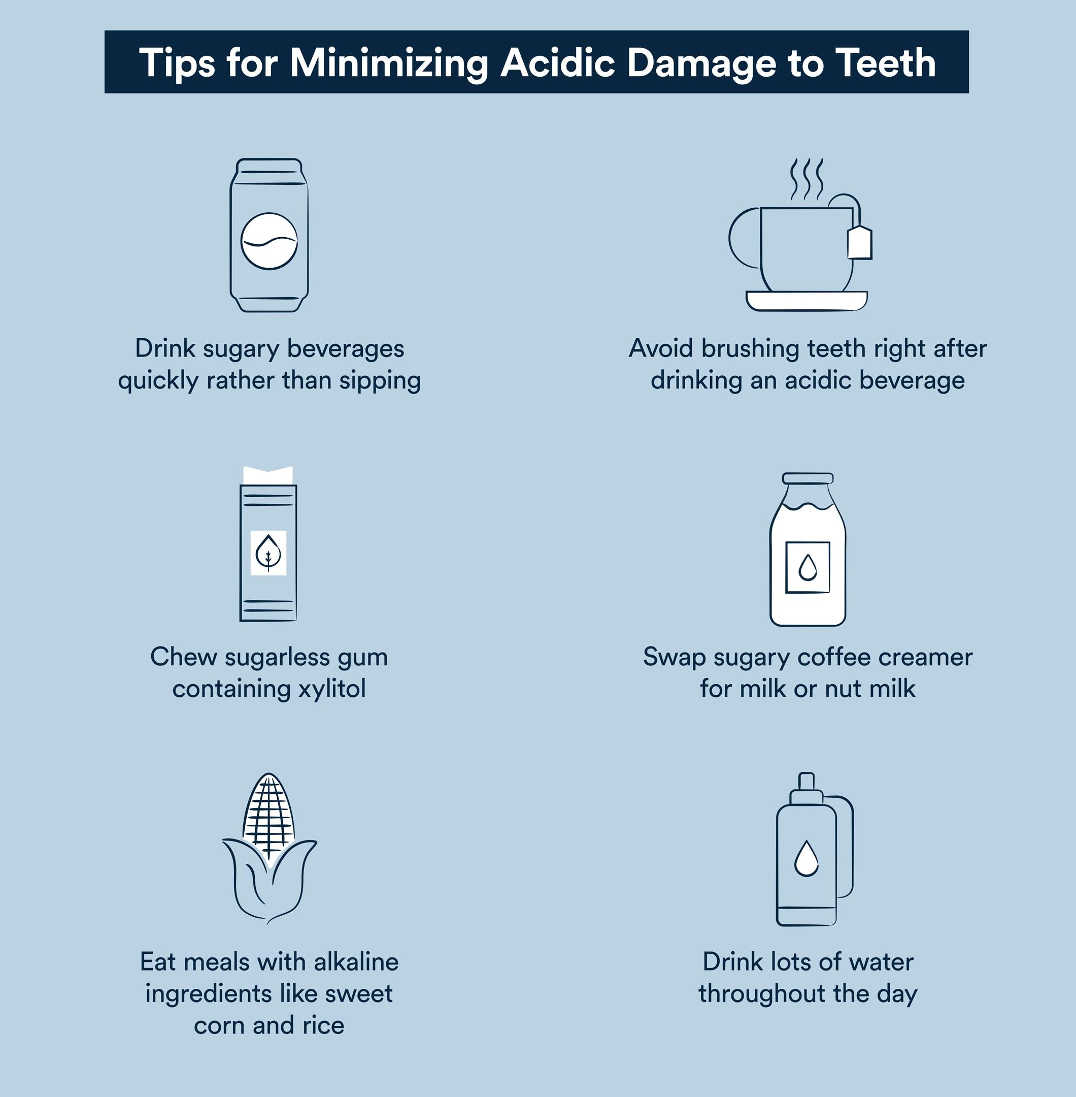 acidic damage to teeth