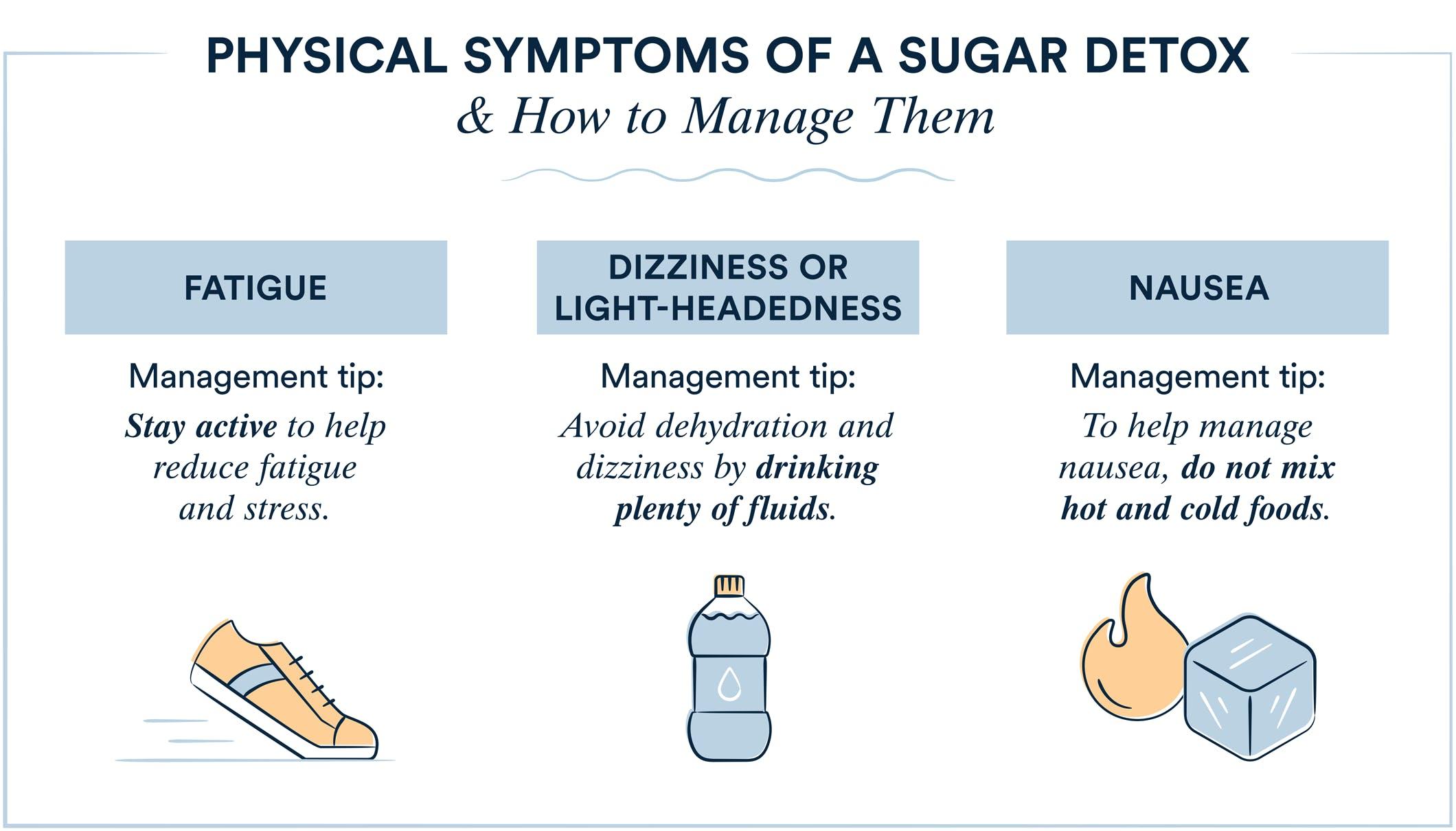 symptoms of sugar detox