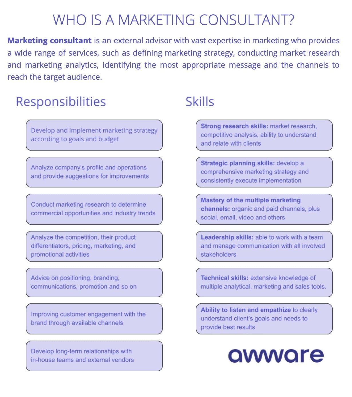 Who is a marketing consultant?