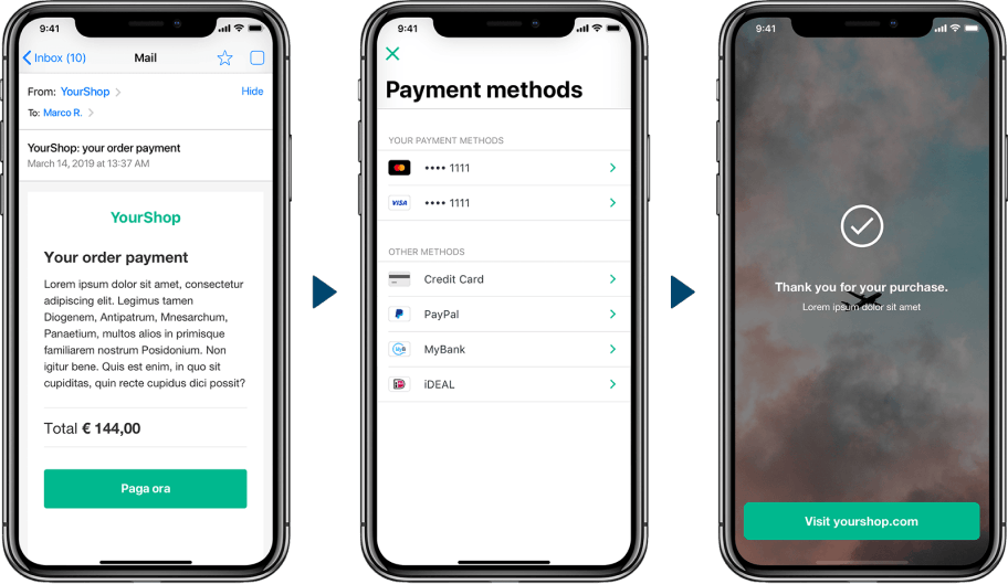 Payments by email