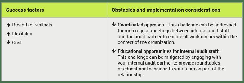 staff augmentation internal audit