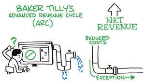 Revenue cycle optimization