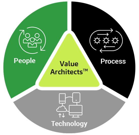 Baker Tilly Value Architects™ | Legal Support | People, process and technology