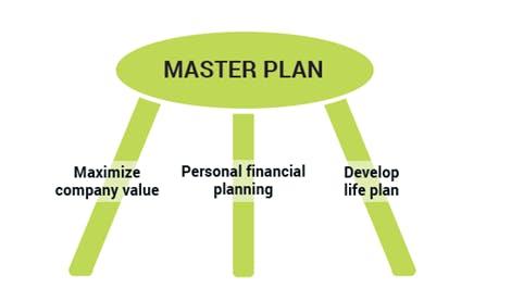 master plan concept