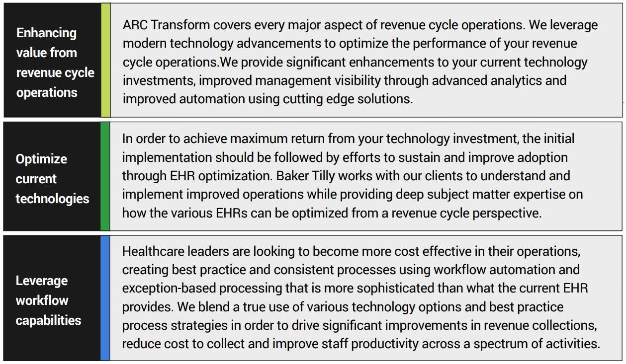 End-to-end revenue cycle optimization