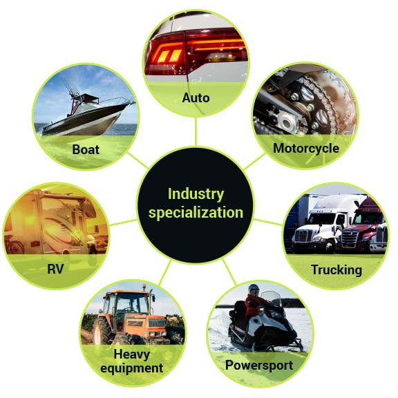 dealership industry specialization graphic