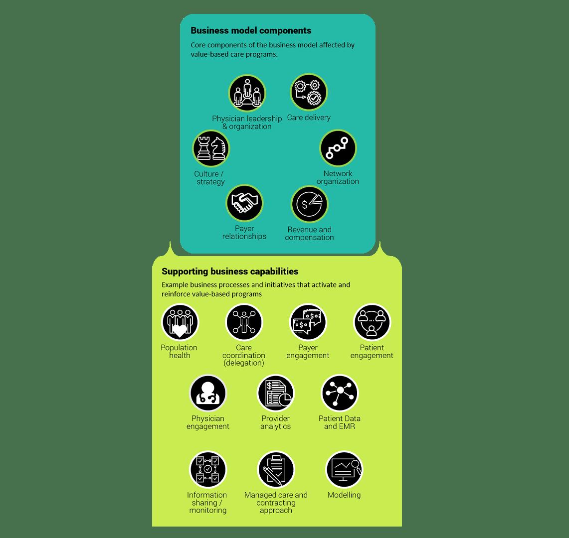 The value-based readiness matrix