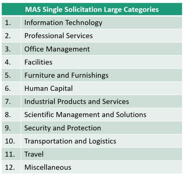 MAS single solicitation large categories