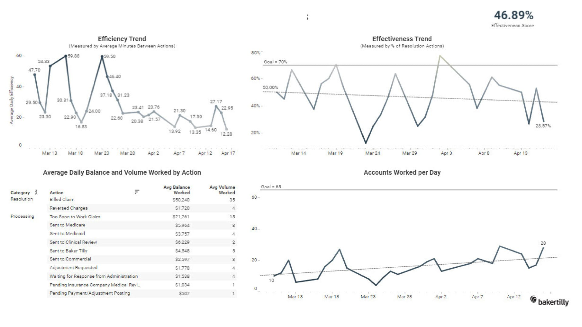 ARC Protect Analytics