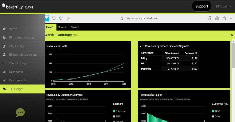 QuickSight dashboard embedding