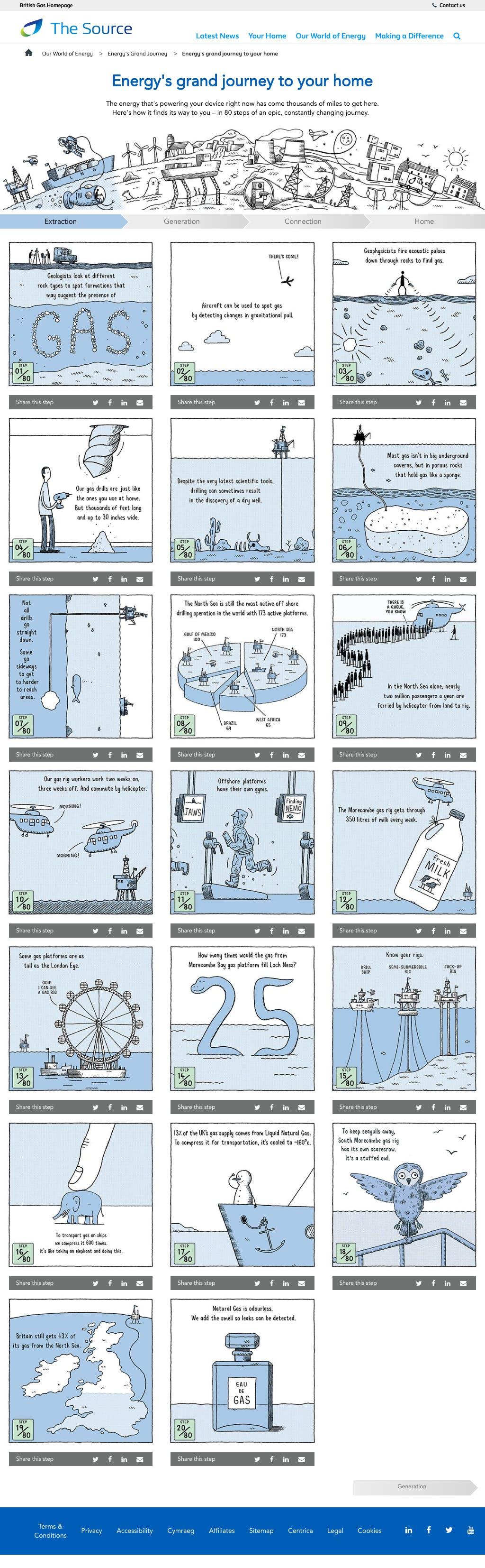 British Gas Energy's Grand Journey 1024