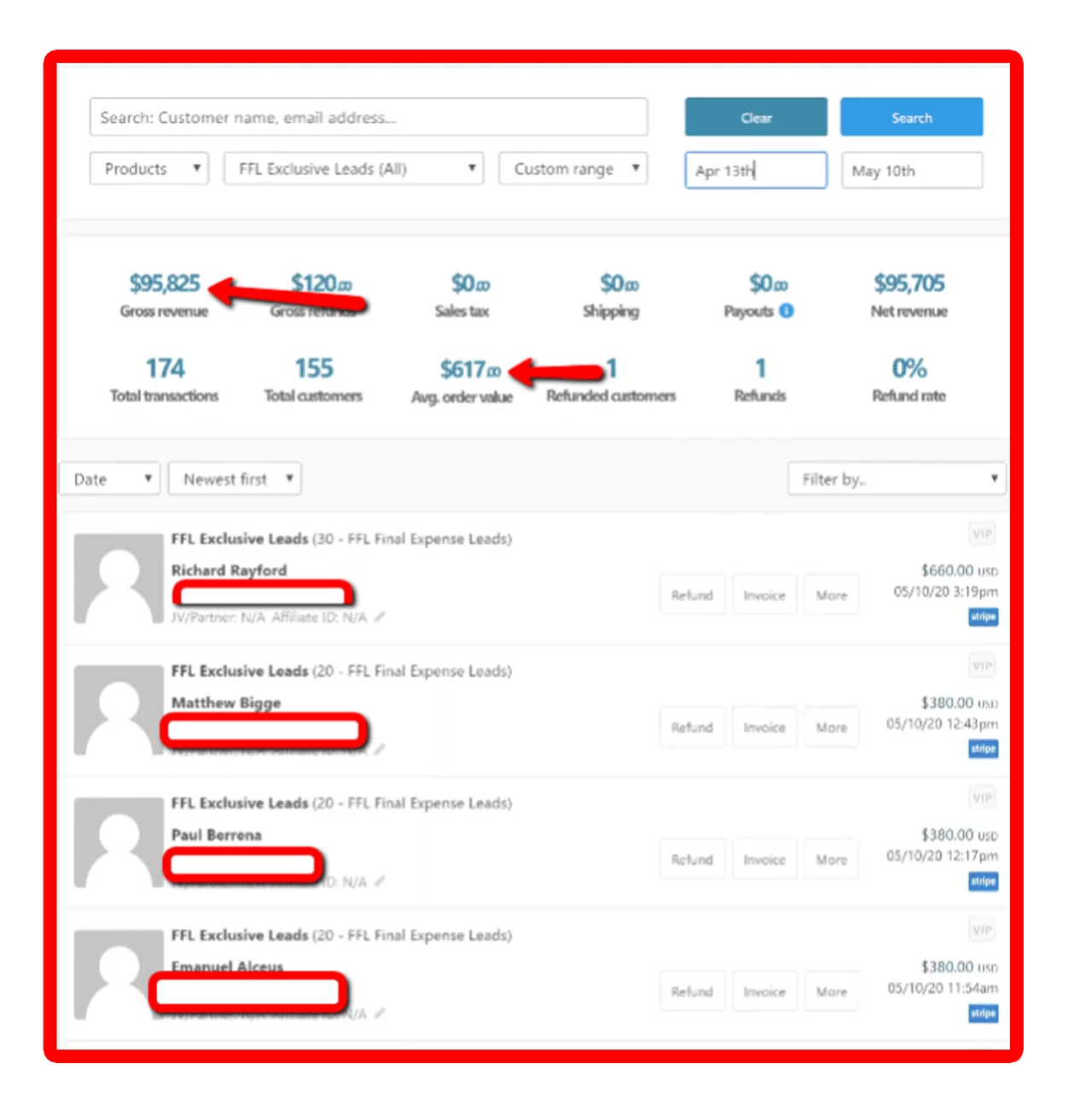 LinkedIn results