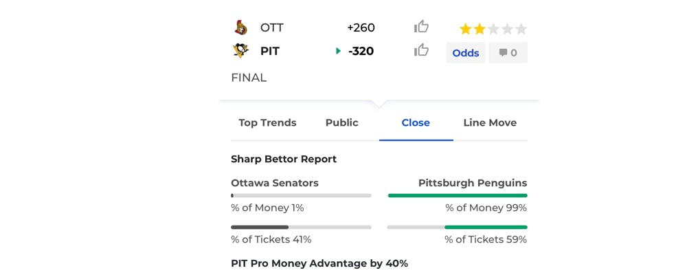 nhl betting lines picks against the spread