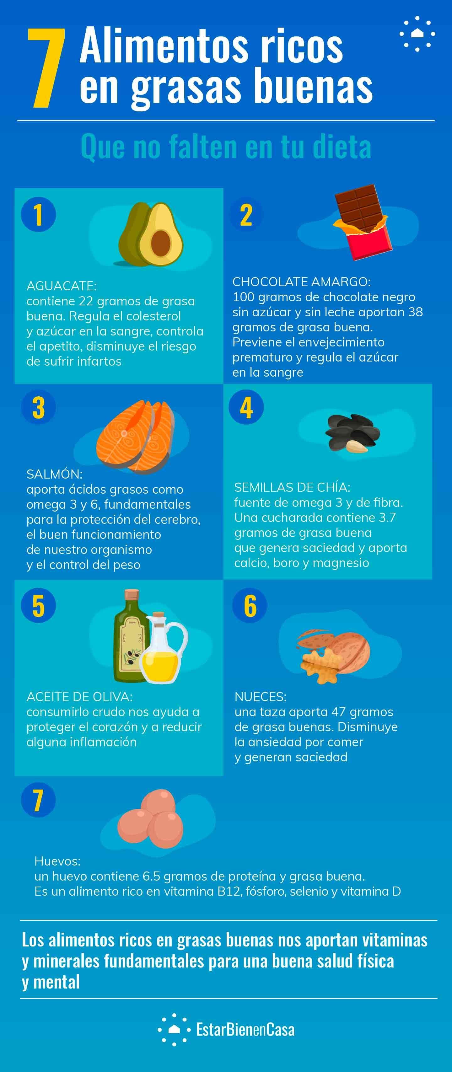 alimentos grasas buenas