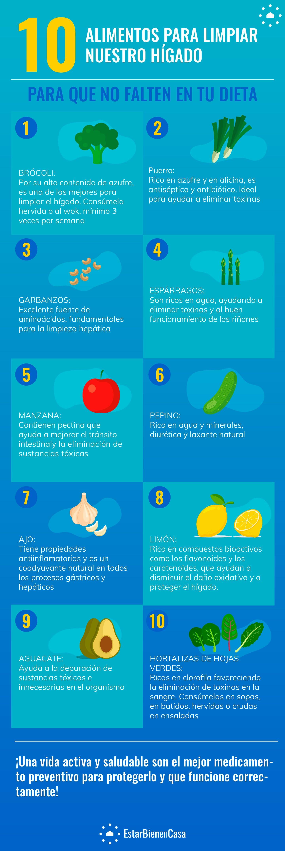 alimentos para limpiar el hígado