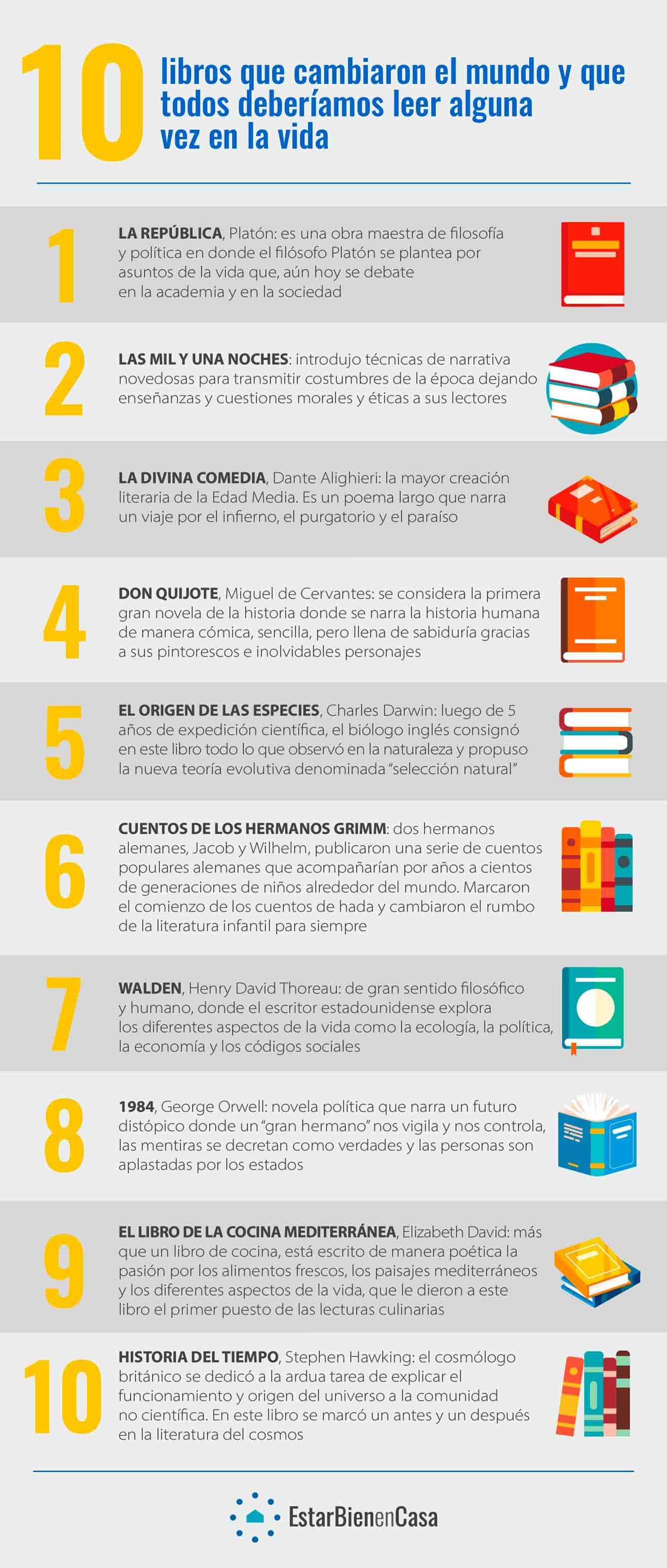 libros que cambiaron al mundo