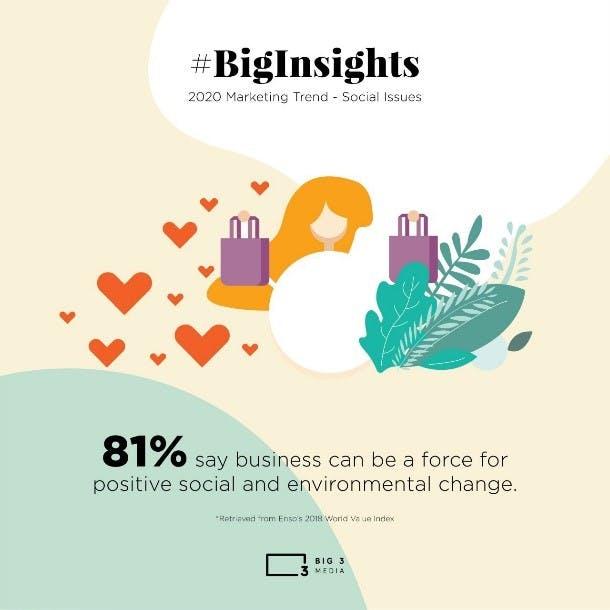 #BigInsights