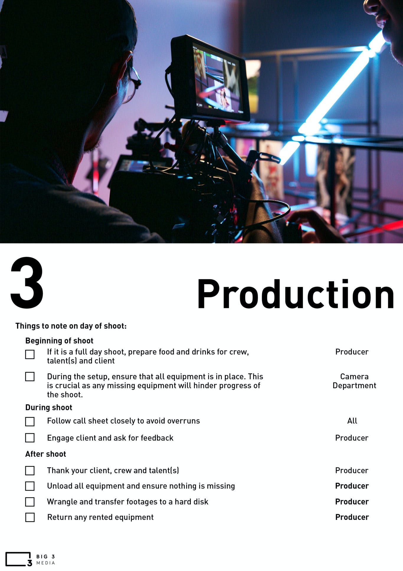 Checklist for Production