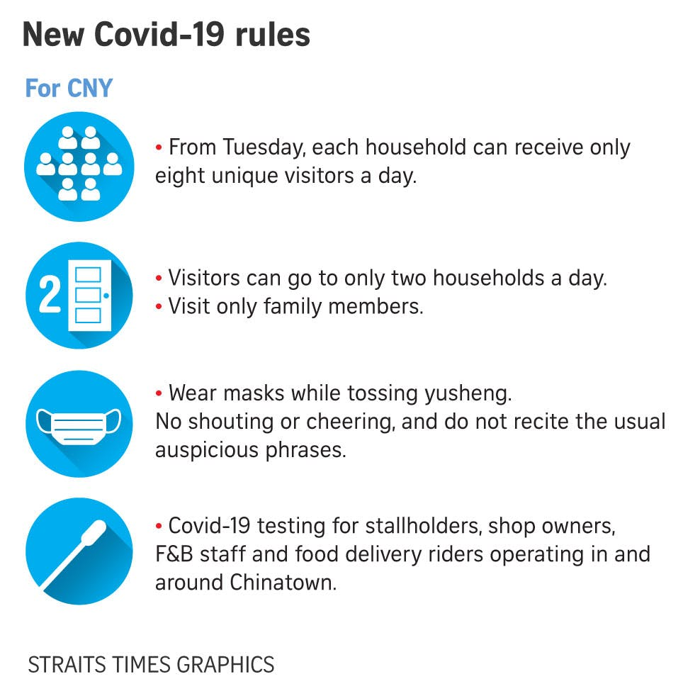 New Covid-19 rules by straits times