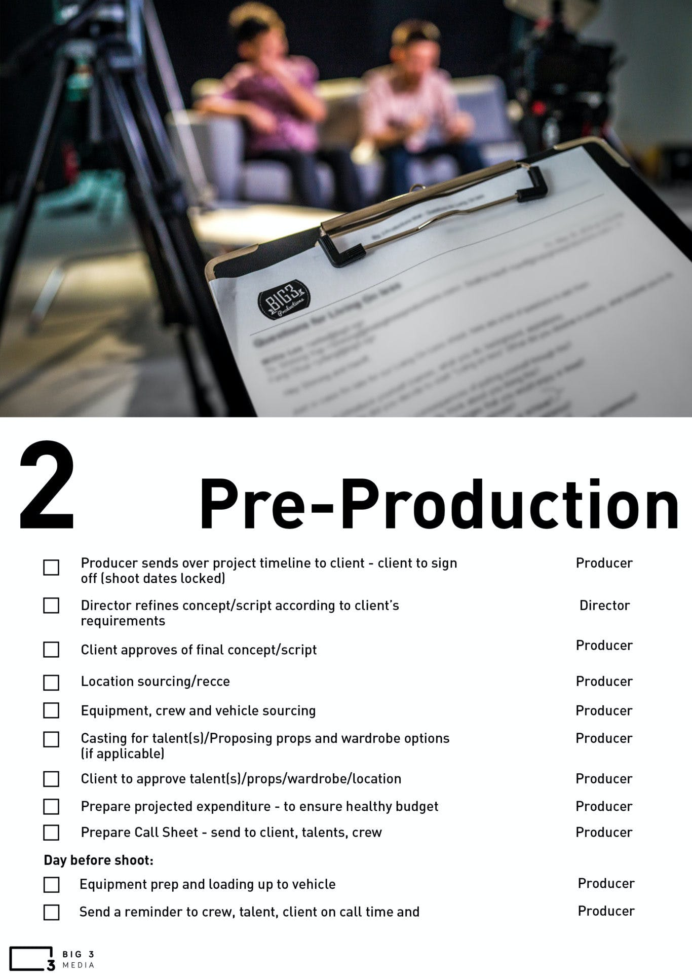 Checklist for preproduction