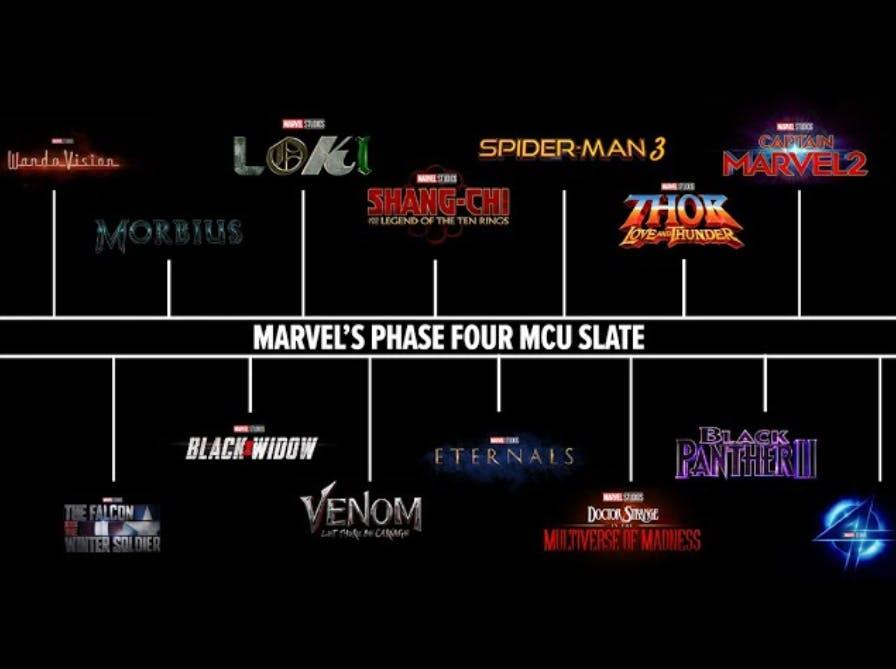 Marvel's phase four MCU Slate