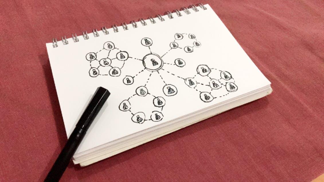 social media grid