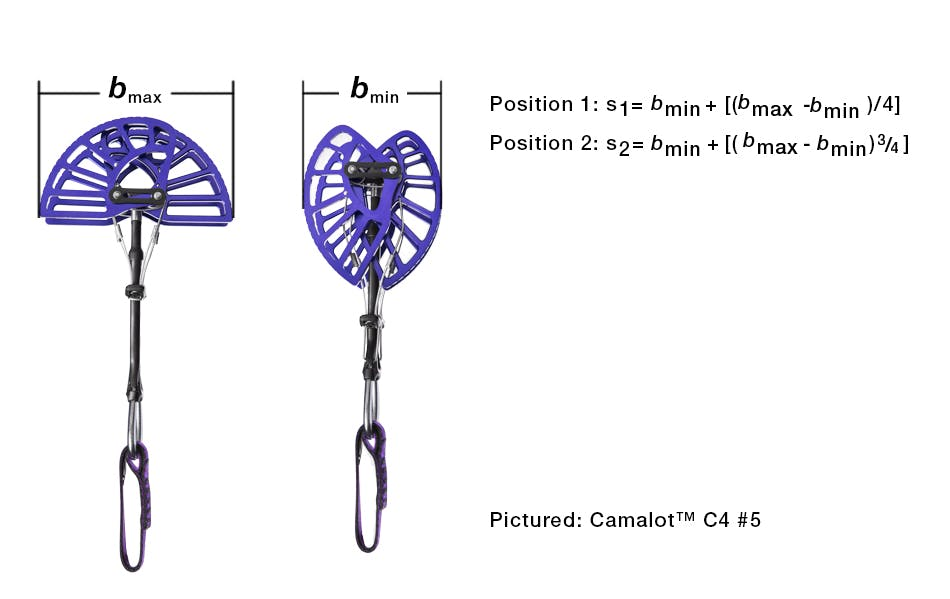 Min/max range for #4 camalot