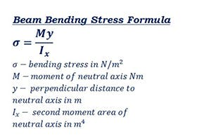 bending stress formula