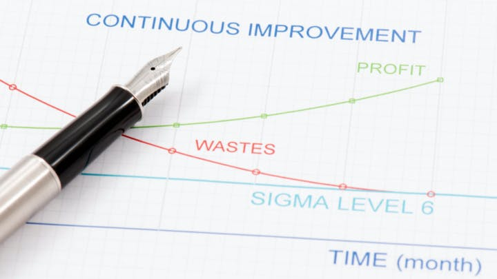 Identifying Sources of Waste in Your F&A Processes Image | BlackLine Magazine