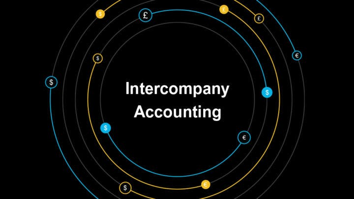What Is Intercompany Accounting? Image | BlackLine Magazine