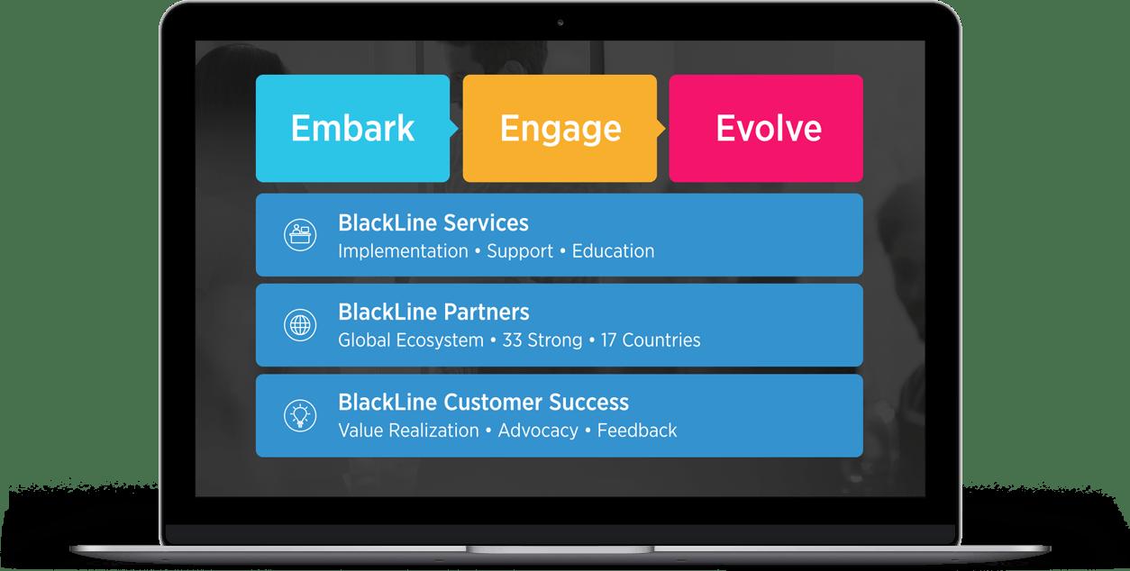 BlackLine begleitet seine Kunden auf dem Weg zur Modern Finance-Plattform