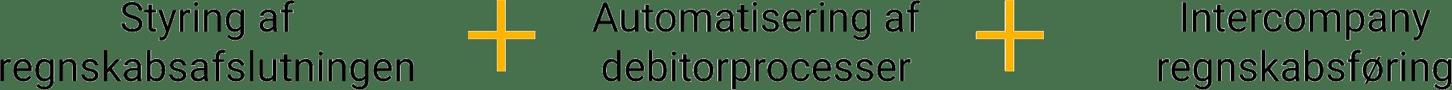 Styring af regnskabsafslutningen + Automatisering af debitorprocesser  + Intercompany regnskabsføring