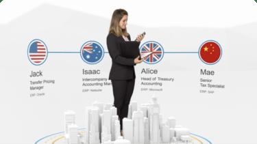 SAP Intercompany Financial Hub by BlackLine