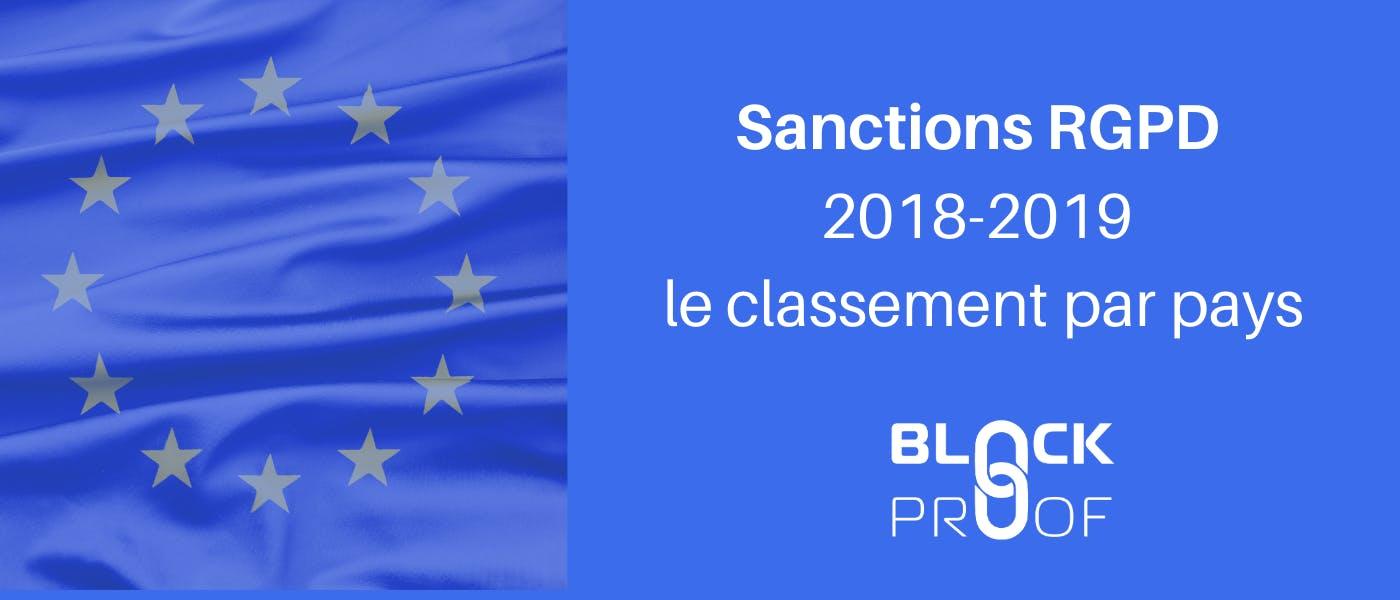 entreprises sanctions RGPD Union Européenne classement par pays